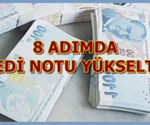 Sekiz Adımda Kredi Notu Yükseltme